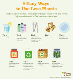 Using less plastic